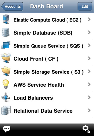 4 Decent Amazon S3 Apps for iPhone
