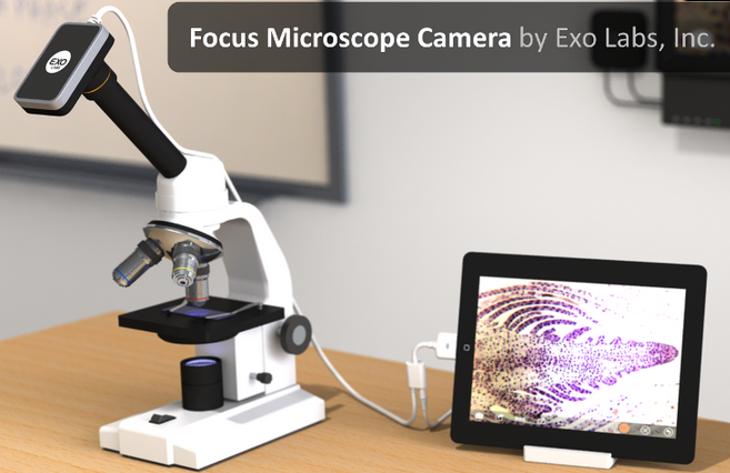Focus Microscope Camera, HiLo Right Angle Camera Lens