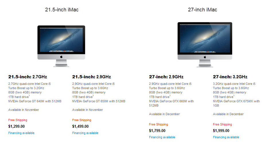 New iMacs Coming by December, Apple iTV Next