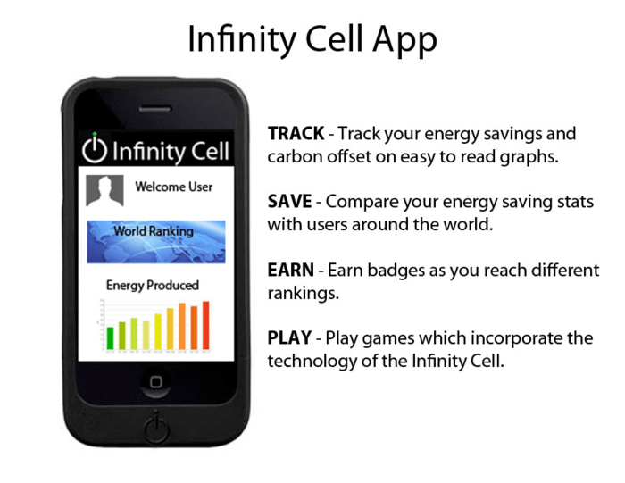 infinity cell