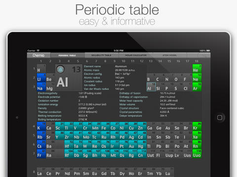 6 interactive chemistry apps for iphone ipad iphoneness chemio an interactive reference app that provides you with info on the periodic table molar mass of elements and more urtaz Gallery