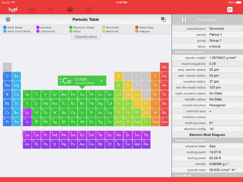 elemints an interactive periodic table for your ios device it has good looking graphics and covers many element properties such as electronegativity - Best Periodic Table App For Iphone