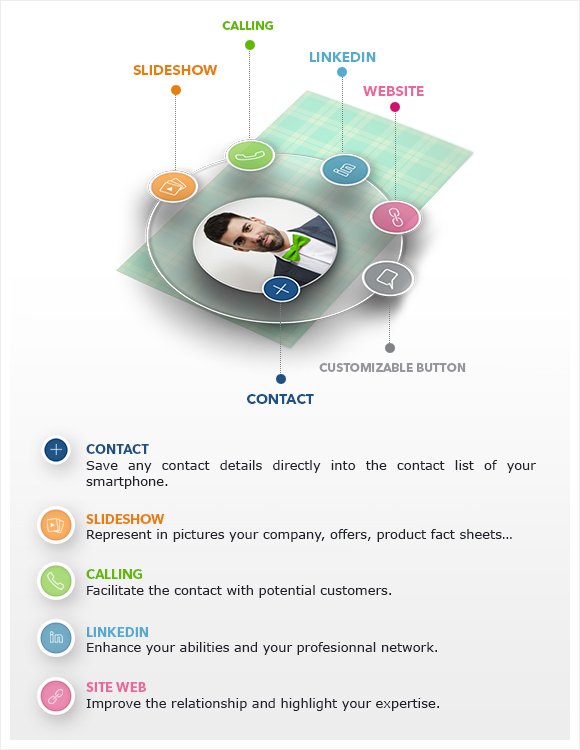 Bleamcard augmented reality business cards iosandroid support bleamcard is a smart logo you print on your card it lets you share contact info linkedin data and pictures with others the developers are planning to reheart Choice Image