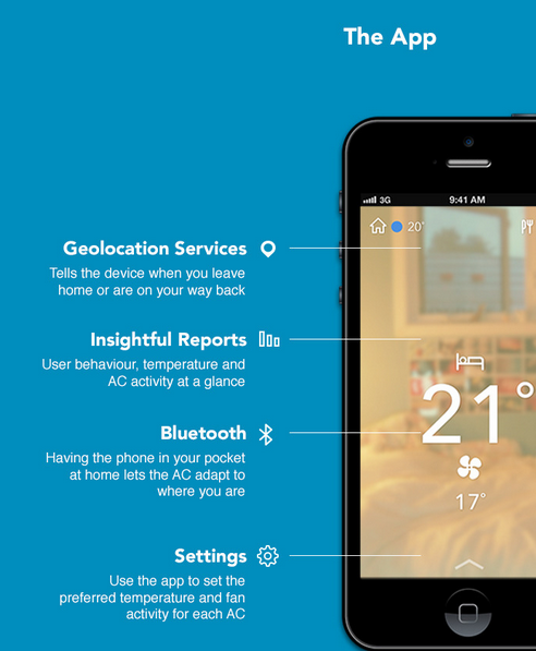Tado Cooling Make Your Air Conditioner Iphone Friendly