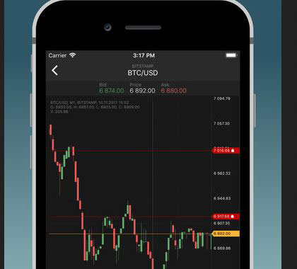 Best cryptocurrency charts live app