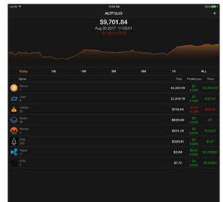 Bitcoin investment app iphone