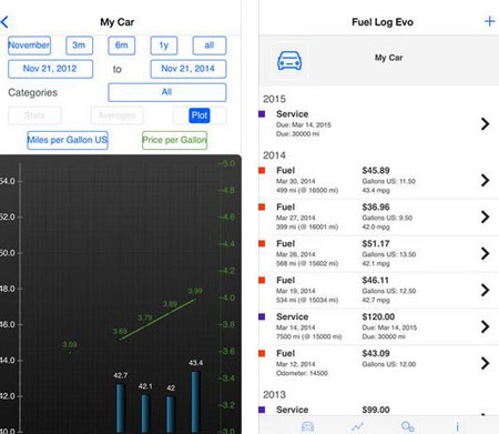 4 mileage trackers service log apps for iphone ipad