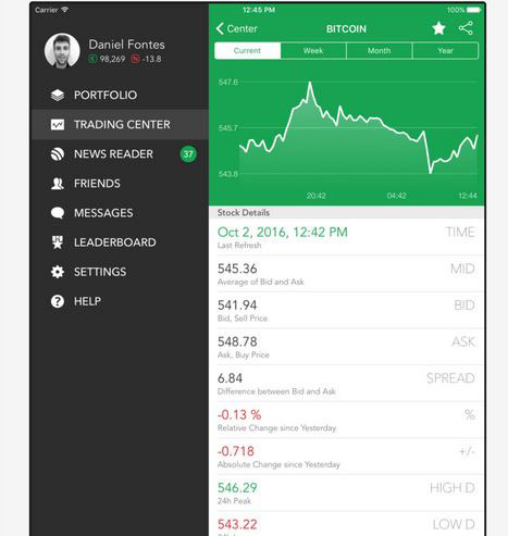 Virtual option trading app